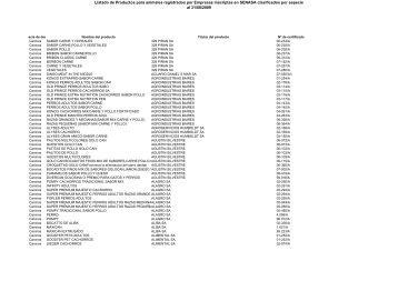Listado de Productos para animales registrados por ... - Senasa