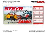 Neuzulassungen Traktoren 2010 - Landtechnik ZANKL GmbH