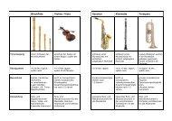 Blockflöte Violine / Viola Saxofon Klarinette Trompete - verein-web.ch