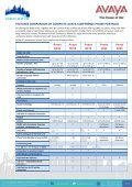 Avaya B100 Conference Phone R1.0 Offer ... - Hedefix Teknoloji - Page 6