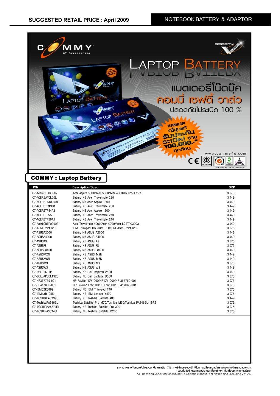 Macintosh pc price