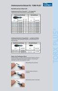 KOMET Klemmschrauben mit TORX PLUS ... - komet group - Seite 5