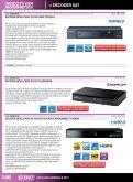 Prodotti per Antennistica - Page 2
