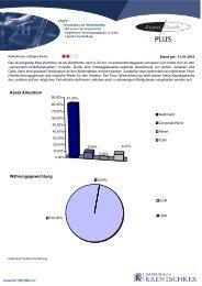 Factsheet AV Plus - Bankhaus Krentschker & Co. Aktiengesellschaft