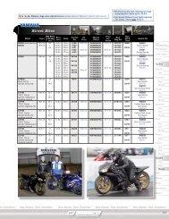 Yamaha 75-90 Powerhead base gasket replaces 688-45113-A0
