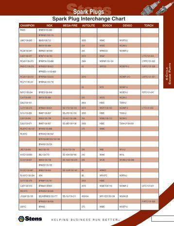 Weekend Freedom Machines >> Spark Plug Cross Reference Chart - Weekend Freedom Machines