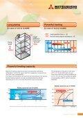 Brochure - Mitsubishi Heavy Industries - Page 3