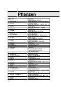 Pflanzen - TUKAN-Zooschilder - Page 2