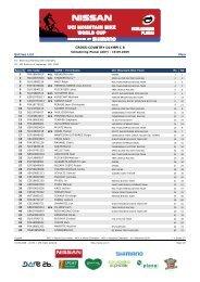 2009 Nissan UCI Mountain Bike World Cup - Mountainbike Weltcup