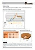 q2 Study Datasheet - Proinnovera - Seite 4