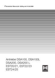 Antriebe DSA100, DSA100L DSA200, DSA200 L EST20 ... - Hörmann