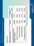 Periinterventioneller A n tikoagulanzienwechsel - Albertinen ... - Seite 2