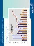 Periinterventioneller A n tikoagulanzienwechsel - Albertinen ... - Seite 4