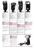 20 blixtar i stort test - Kamera & Bild - Page 3
