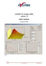 AVASOFT for AvaSpec-USB2 version 7.5 USER'S MANUAL