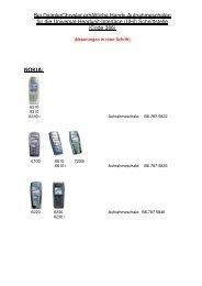 Bei DaimlerChrysler erhältliche Handy-Aufnahmeschalen