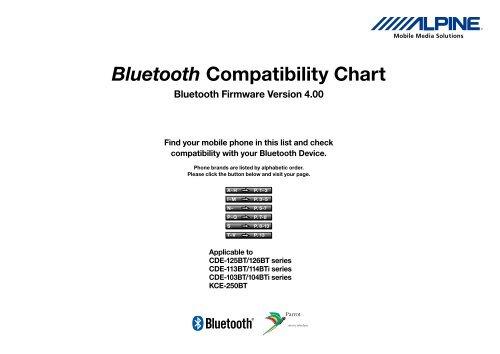 Bluetooth Compatibility Chart - Alpine