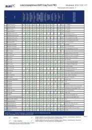 BURY-EasyTouch-PRO Lista kompatybilnosci PL - Bury.com