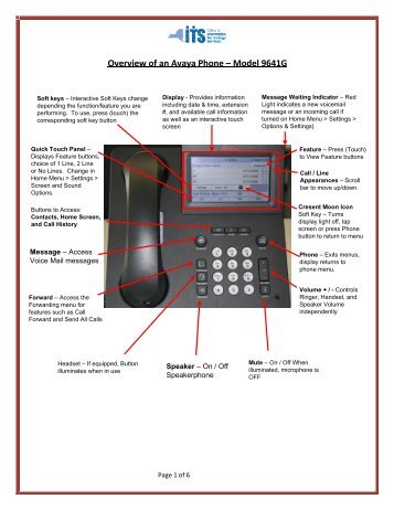 Overview of an Avaya Phone – Model 9641G