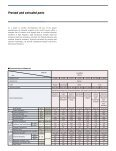 Substrates - Electronic Fine Ceramics - Kyocera Americas - Page 5
