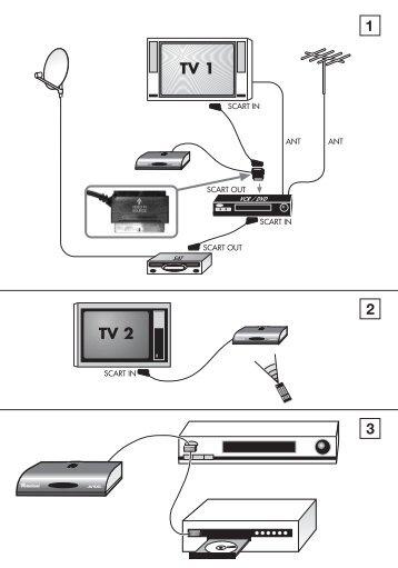 High Quality Istruzioni AV 100   Meliconi