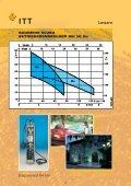 Unterwasserpumpen Lowara - Seite 7