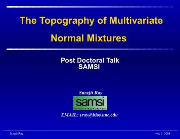 The Topography of Multivariate Normal Mixtures