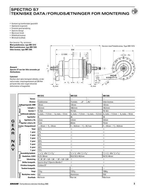 spectro p5 vedligeholdelse - Sram