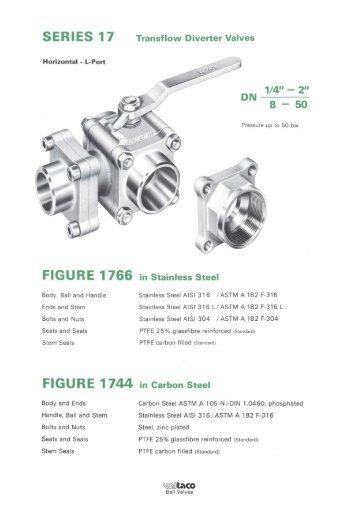 S E R I 1 7 Transflow Diverter Valves - Poynton Valves Ltd