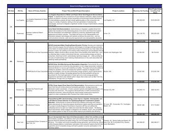 Copy of FINAL SG Demo Project List 11 13 09 ... - Smart Grid News