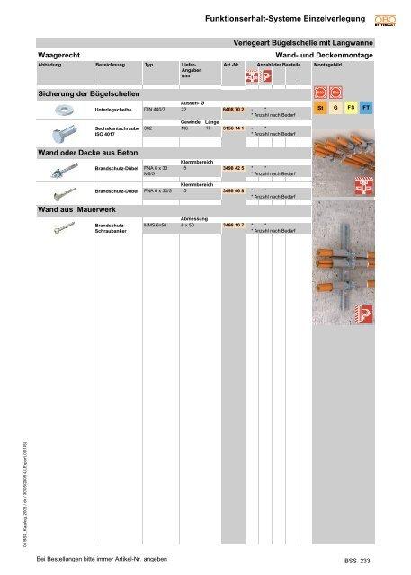Grundlagen Funktionserhalt-Systeme