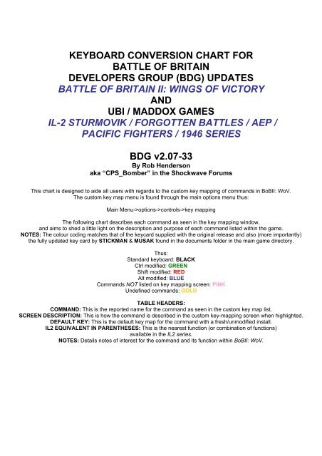 Keyboard Conversion Chart For Battle Of Britain Developers Group