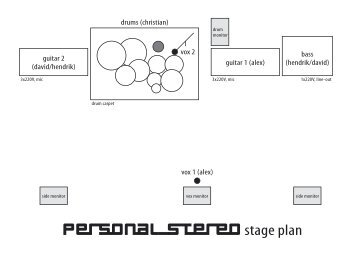 stage plot template - pbb stage plot basitours