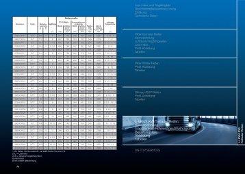 L-LKW/LKW/Tieflader-Reifen Kennzeichnung Tragfähigkeit ...