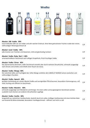 Wodka 1