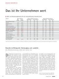 Fahrzeugbau und -zubehör Die Marktstimmung ... - Finance Magazin