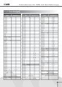 KWB Preisliste 2006-07.FH11 - Page 5