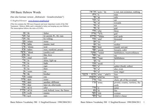 Basic Hebrew Vocabulary 500