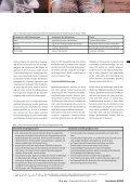 Netzwerk – was Sie wirklich investieren sollten! - Seite 2