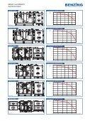 Produktinformation WRGZ C und WRGZ R - Benzing Ventilatoren ... - Seite 3