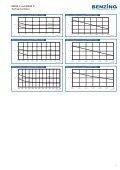 Produktinformation WRGZ C und WRGZ R - Benzing Ventilatoren ... - Seite 5