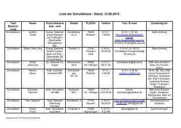 Liste der Schuldekane, Stand April 2010 - Kultusportal