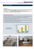 Weitere Infos im Katalog (pdf) - Hirschmann GmbH - Page 3