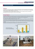 REFERENCE SYSTEMS - Hirschmann GmbH - Page 3