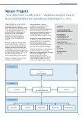 NetzInForm I.2012 runterladen - Mühldorfer Netz eV - Seite 5