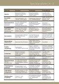 Garant-Qualitätsfutter für Ziegen - Lagerhaus - Seite 7