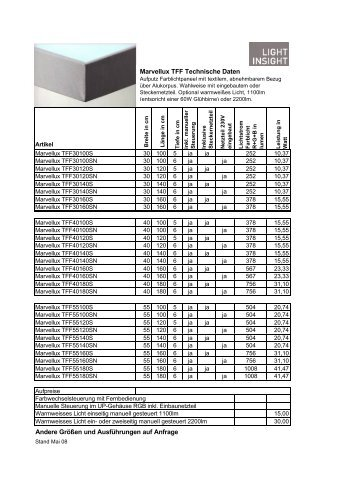weihnachtsfeier tuja pdf 72 9kb light event. Black Bedroom Furniture Sets. Home Design Ideas