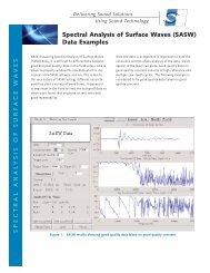 (SASW) Data Examples - Olson Instruments, Inc.