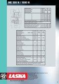 Mixing machine ME 1000 - Maschinenfabrik Laska - Page 4