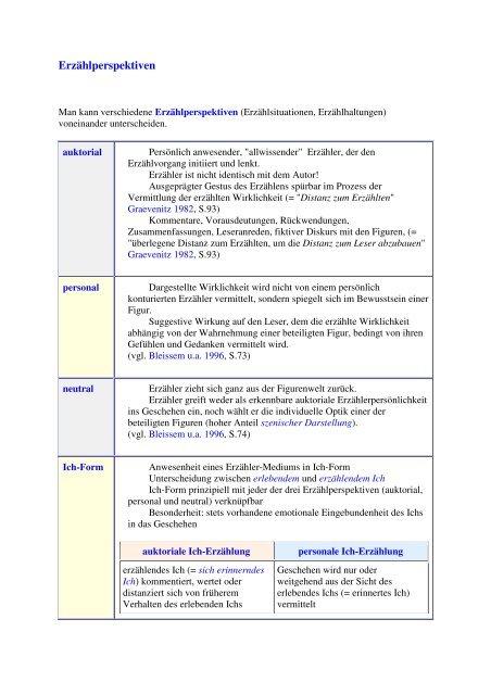 Verschiedene Erzahlperspektiven Deutschkurs Abi 2011